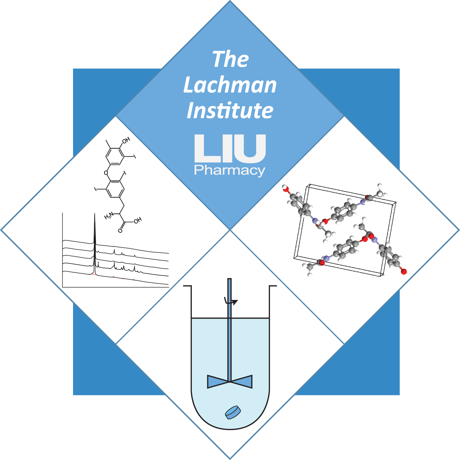 LACHMAN INDUSTRIAL PHARMACY PDF