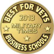 LIU_Post_Best_Business_Schools