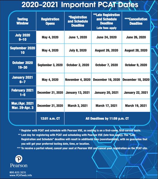 Hunter College Spring 2022 Calendar.Admissions Calendar Long Island University